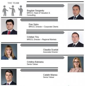 VALUATION & CONSULTING DEPARTMENT TEAM & SERVICES dtz echinox 2