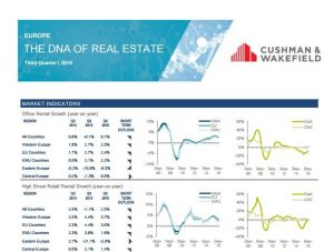 The DNA of Real Estate Q3 2016