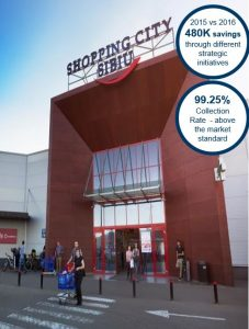 Shopping City Sibiu CASE STUDIES